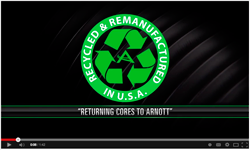 Arnott - How to Return Cores video images